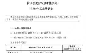 拉卡拉发布2019年度业绩预告 预计2019年盈利7.91亿至8.09亿元