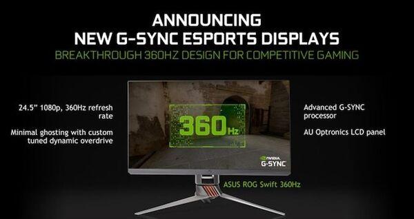NVIDIA推出G-Sync Esports电竞显示器 刷新率360Hz