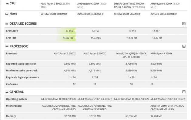 英特尔i9-10900K游戏性能跑分曝光 最大睿频5.1GHz