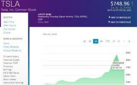 特斯拉股价周四小幅回升 马斯克身价增加5亿美元