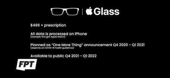 新的蓄势待发的设备类型  眼镜