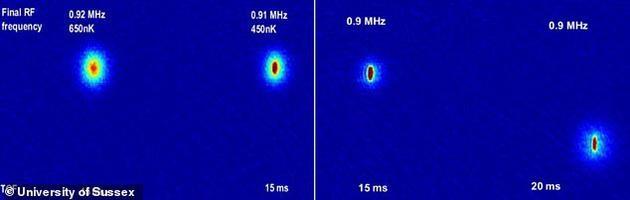 英国一位物理学用量子技术远程控制实验室设备 制造出了第五种物质状态