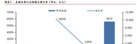 抖音及海外版TikTok在全球吸金约5.5亿元 位列全球应用收入榜冠军_创业_骄阳网