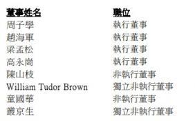 中芯国际购股期权授予8位董事